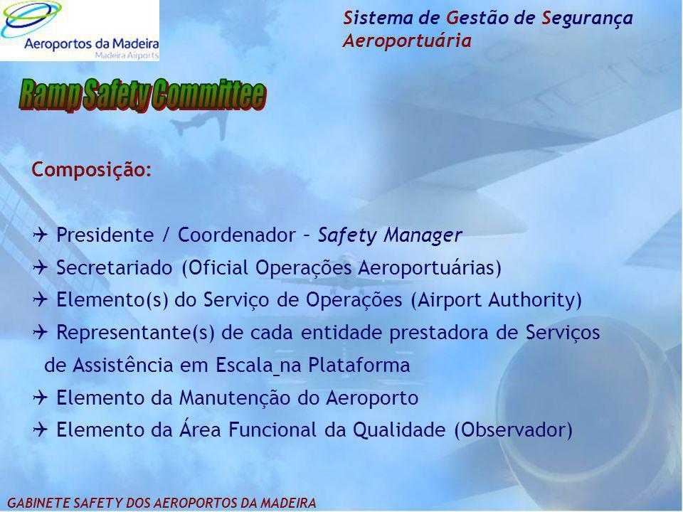 Sistema de Gestão de Segurança Aeroportuária Composição:  Presidente / Coordenador – Safety Manager  Secretariado (Oficial Operações Aeroportuárias)