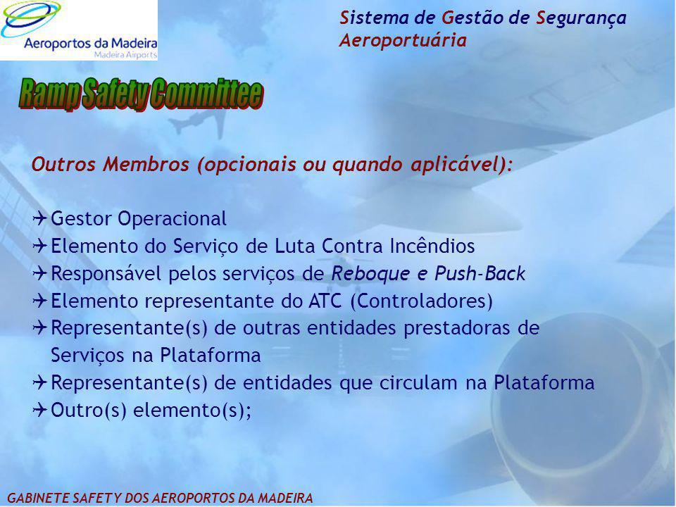 Sistema de Gestão de Segurança Aeroportuária Outros Membros (opcionais ou quando aplicável):  Gestor Operacional  Elemento do Serviço de Luta Contra