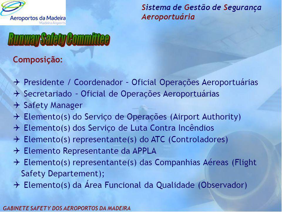 Sistema de Gestão de Segurança Aeroportuária Composição:  Presidente / Coordenador – Oficial Operações Aeroportuárias  Secretariado – Oficial de Ope