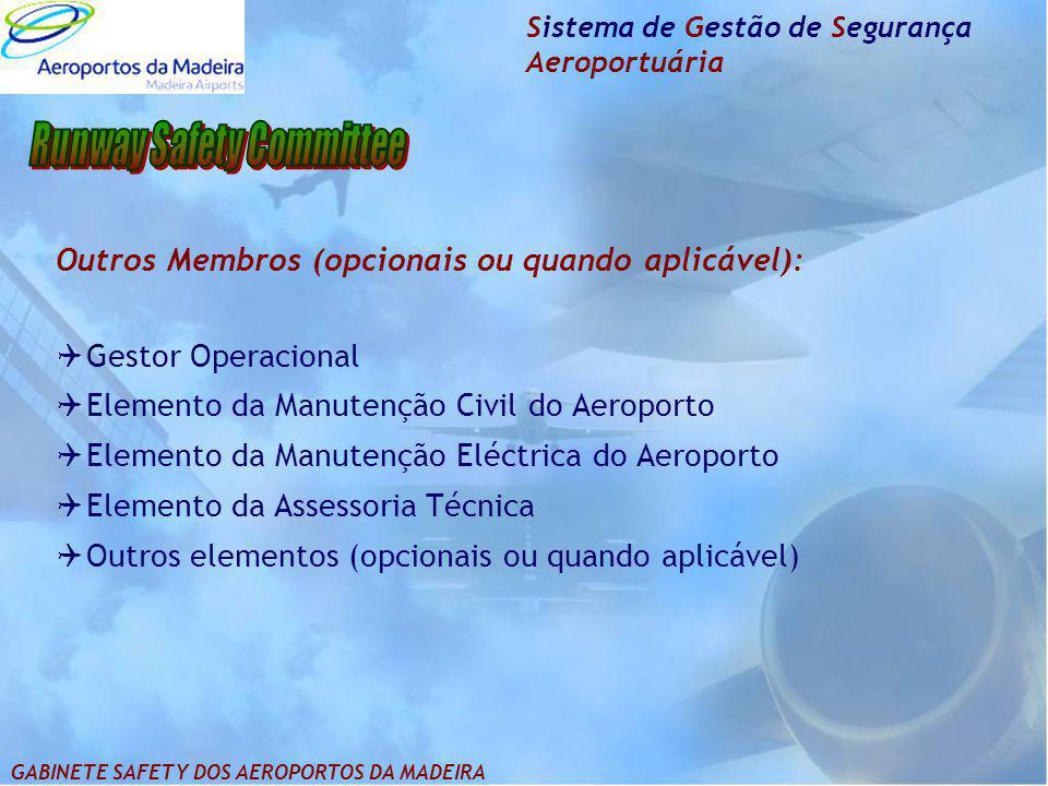 Sistema de Gestão de Segurança Aeroportuária Outros Membros (opcionais ou quando aplicável):  Gestor Operacional  Elemento da Manutenção Civil do Ae