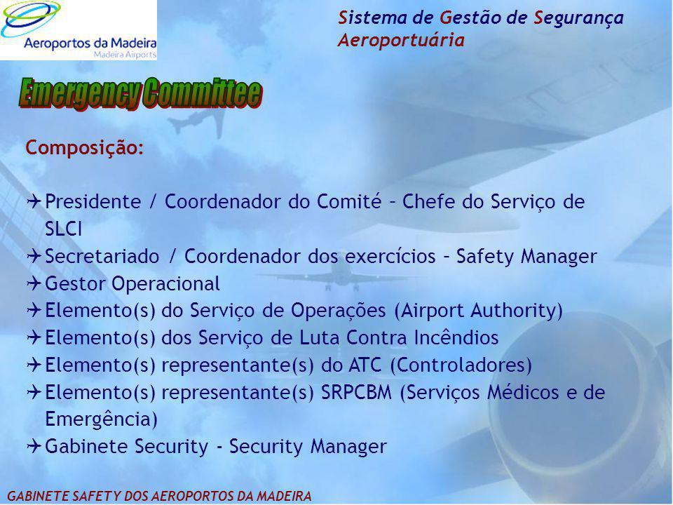 Sistema de Gestão de Segurança Aeroportuária Composição:  Presidente / Coordenador do Comité – Chefe do Serviço de SLCI  Secretariado / Coordenador