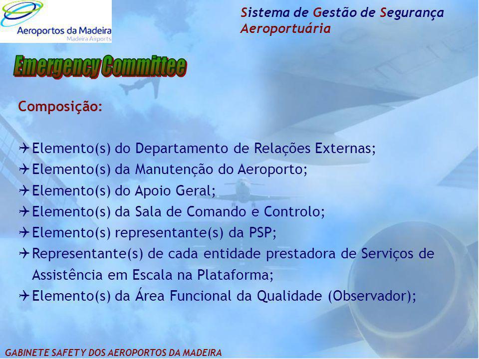 Sistema de Gestão de Segurança Aeroportuária Composição:  Elemento(s) do Departamento de Relações Externas;  Elemento(s) da Manutenção do Aeroporto;