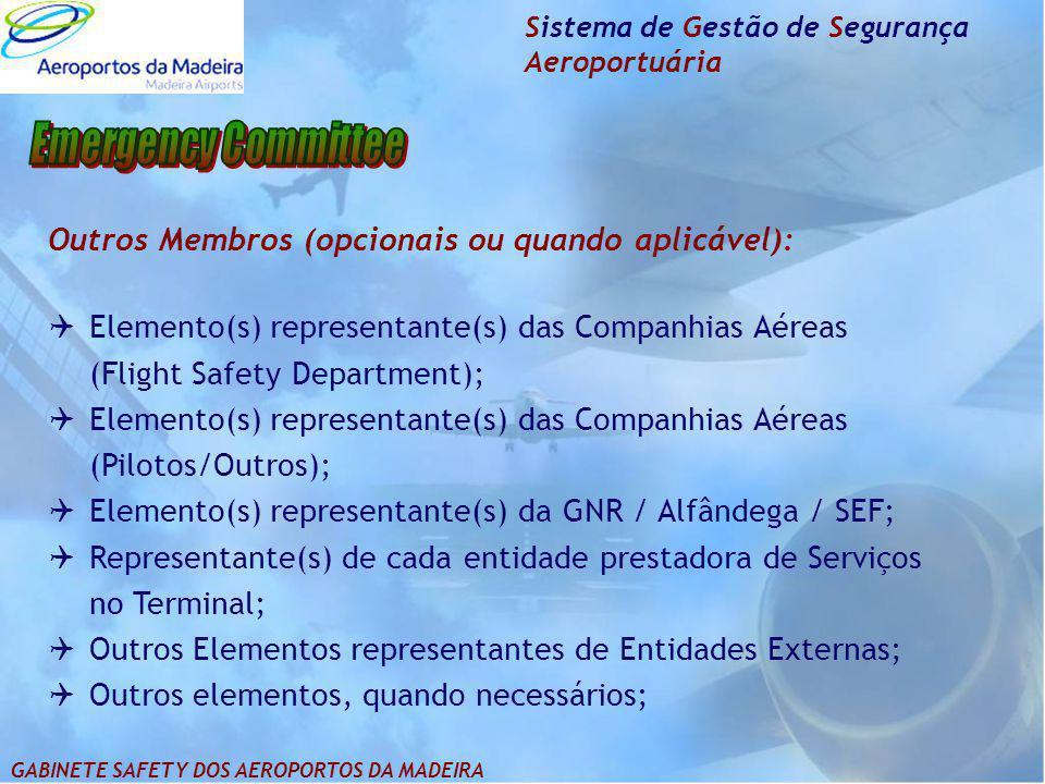 Sistema de Gestão de Segurança Aeroportuária Outros Membros (opcionais ou quando aplicável):  Elemento(s) representante(s) das Companhias Aéreas (Fli