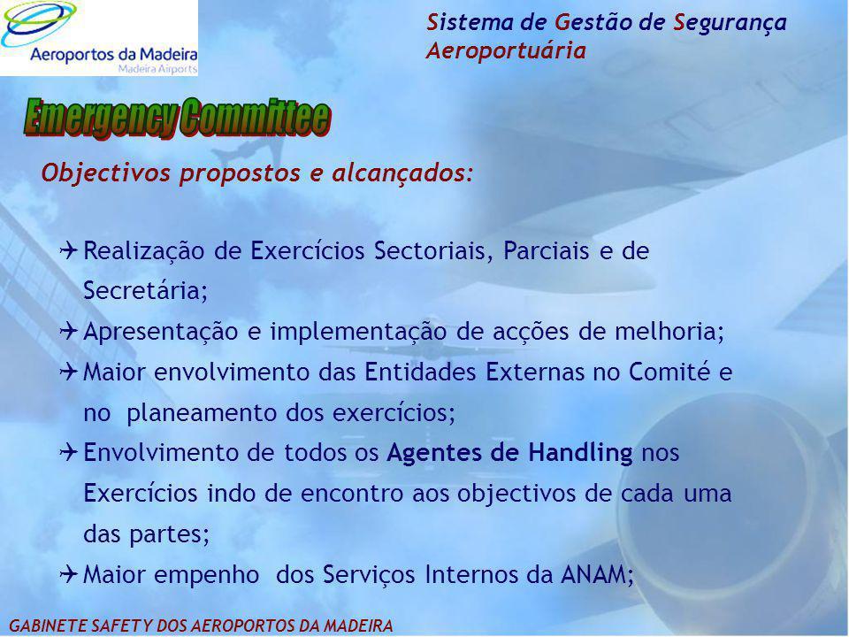 Sistema de Gestão de Segurança Aeroportuária Objectivos propostos e alcançados:  Realização de Exercícios Sectoriais, Parciais e de Secretária;  Apr