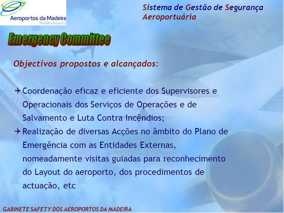 Sistema de Gestão de Segurança Aeroportuária Objectivos propostos e alcançados:  Coordenação eficaz e eficiente dos Supervisores e Operacionais dos S