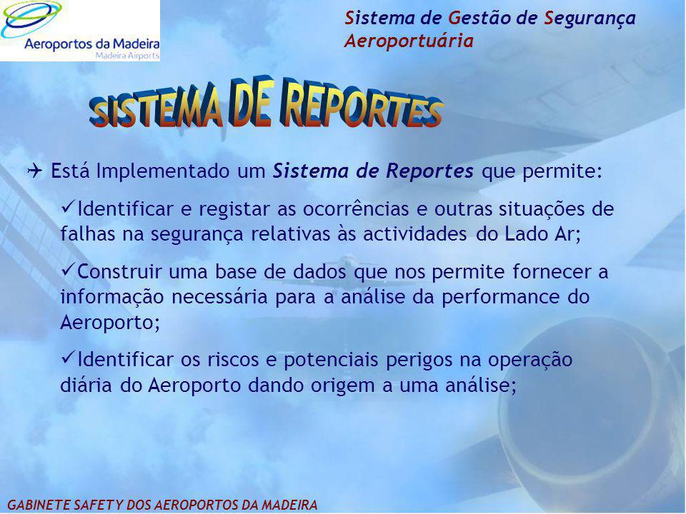 Sistema de Gestão de Segurança Aeroportuária  Está Implementado um Sistema de Reportes que permite: Identificar e registar as ocorrências e outras si