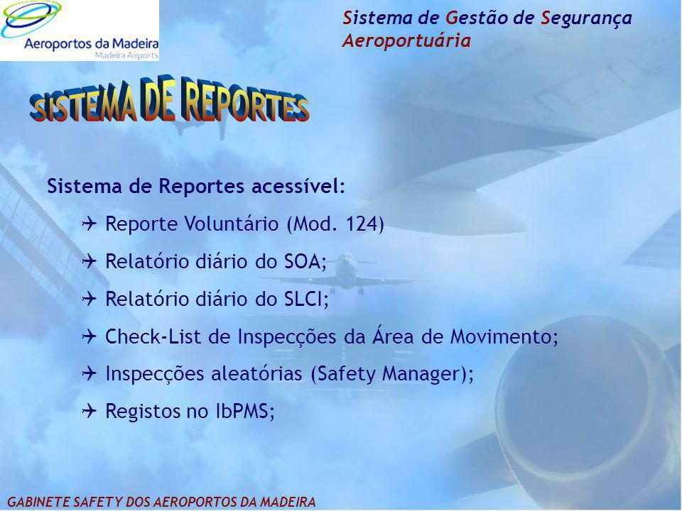 Sistema de Gestão de Segurança Aeroportuária Sistema de Reportes acessível:  Reporte Voluntário (Mod. 124)  Relatório diário do SOA;  Relatório diá
