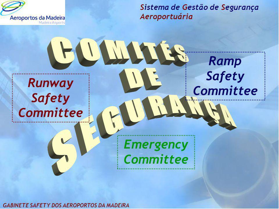 Sistema de Gestão de Segurança Aeroportuária Runway Safety Committee Emergency Committee Ramp Safety Committee GABINETE SAFETY DOS AEROPORTOS DA MADEI