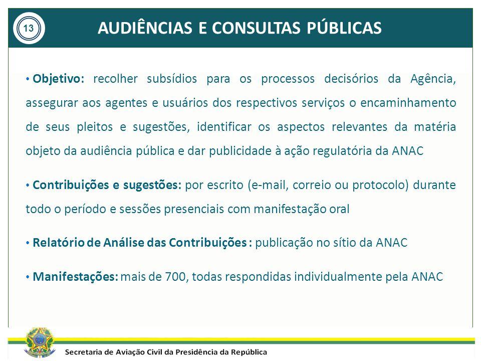 AUDIÊNCIAS E CONSULTAS PÚBLICAS 13 Objetivo: recolher subsídios para os processos decisórios da Agência, assegurar aos agentes e usuários dos respecti