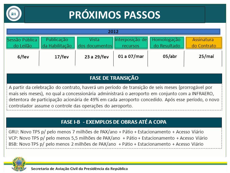 PRÓXIMOS PASSOS GRU: Novo TPS p/ pelo menos 7 milhões de PAX/ano + Pátio + Estacionamento + Acesso Viário VCP: Novo TPS p/ pelo menos 5,5 milhões de P