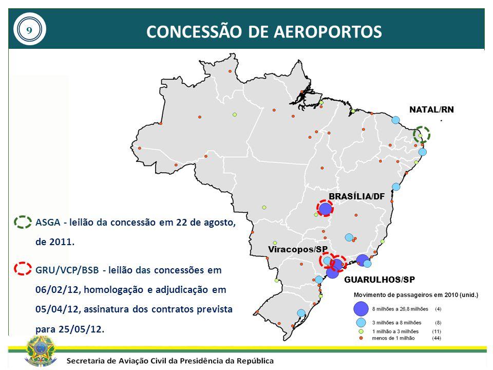 CONCESSÃO DE AEROPORTOS ASGA - leilão da concessão em 22 de agosto, de 2011. GRU/VCP/BSB - leilão das concessões em 06/02/12, homologação e adjudicaçã