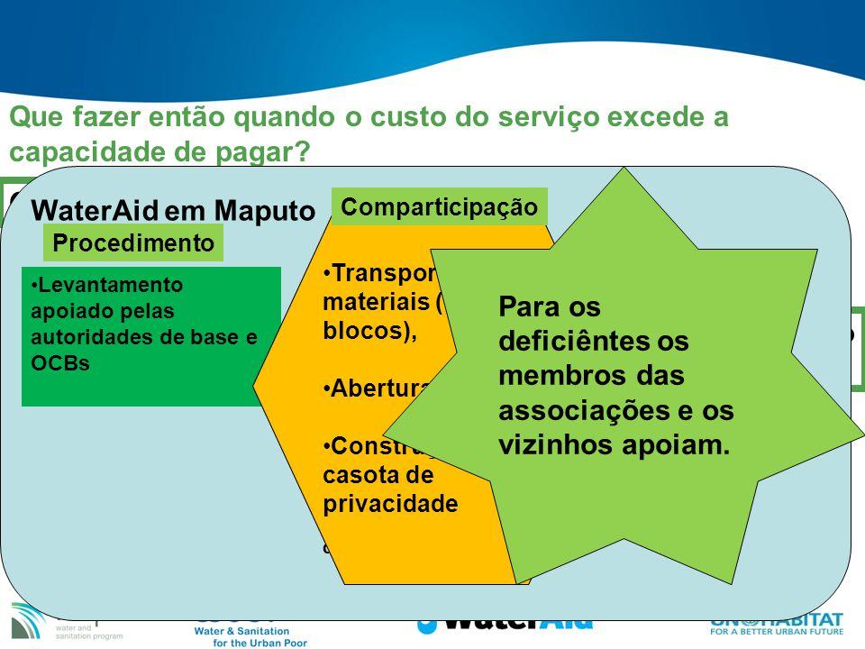 Que fazer então quando o custo do serviço excede a capacidade de pagar? Crédito Apoio de ONGs- OCBs Financiamento do Governo WaterAid em Maputo Proced