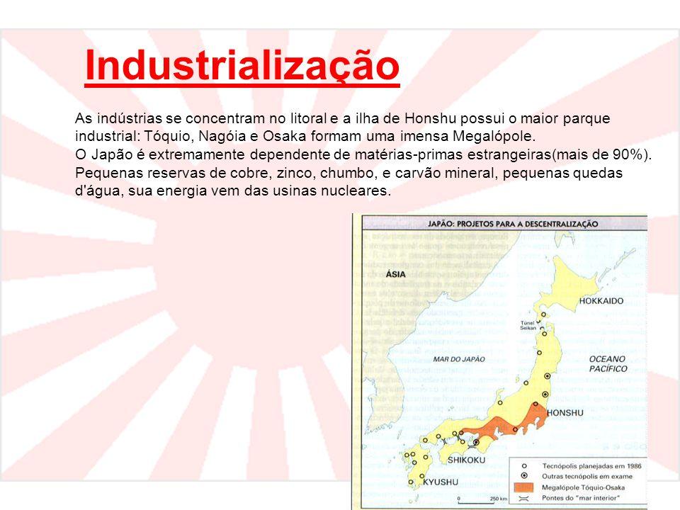 Industrialização As indústrias se concentram no litoral e a ilha de Honshu possui o maior parque industrial: Tóquio, Nagóia e Osaka formam uma imensa