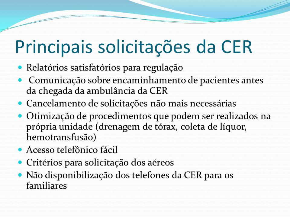 Principais solicitações da CER Relatórios satisfatórios para regulação Comunicação sobre encaminhamento de pacientes antes da chegada da ambulância da