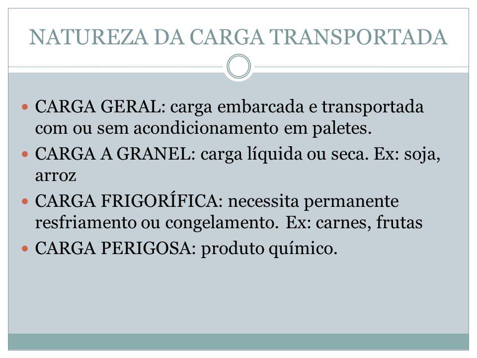 NATUREZA DA CARGA TRANSPORTADA CARGA GERAL: carga embarcada e transportada com ou sem acondicionamento em paletes.