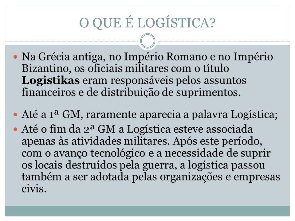Logística A logística possibilita: - Redução de custos; - Redução nos prazos de entrega e aumento da qualidade no cumprimento do prazo, disponibilidade constante dos produtos; - Programação das entregas.