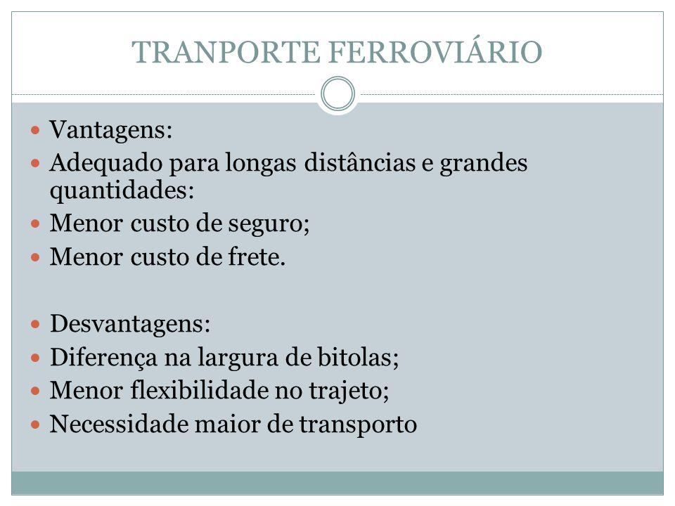 TRANPORTE FERROVIÁRIO Vantagens: Adequado para longas distâncias e grandes quantidades: Menor custo de seguro; Menor custo de frete.