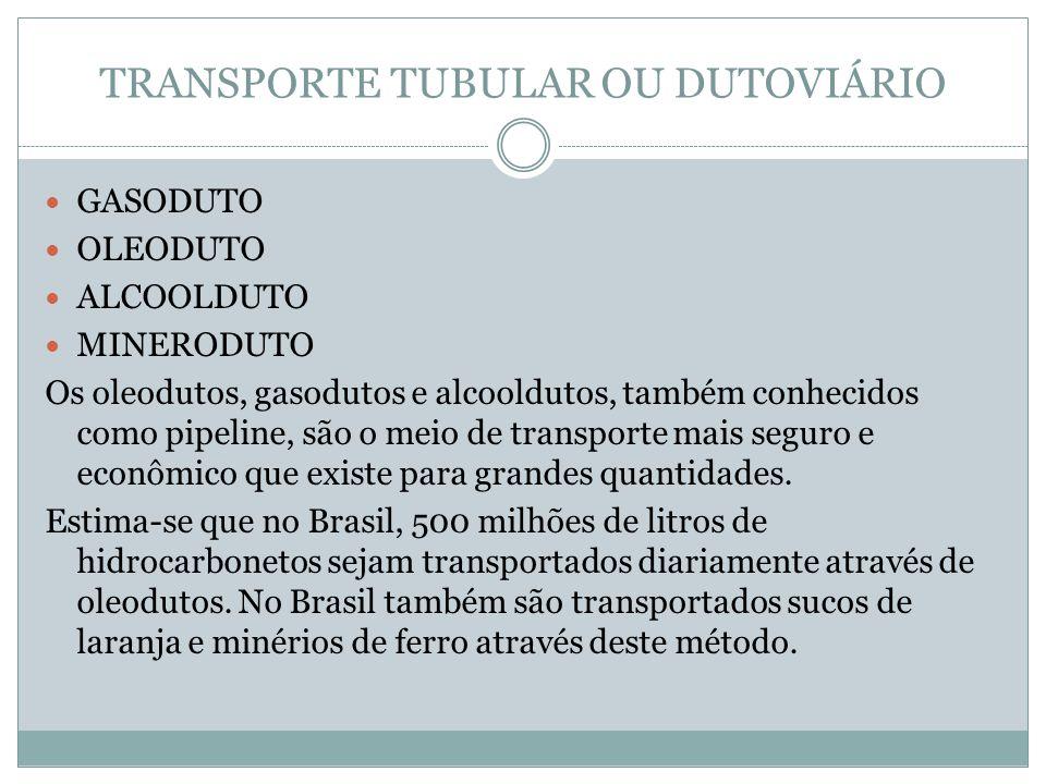 TRANSPORTE TUBULAR OU DUTOVIÁRIO GASODUTO OLEODUTO ALCOOLDUTO MINERODUTO Os oleodutos, gasodutos e alcooldutos, também conhecidos como pipeline, são o meio de transporte mais seguro e econômico que existe para grandes quantidades.