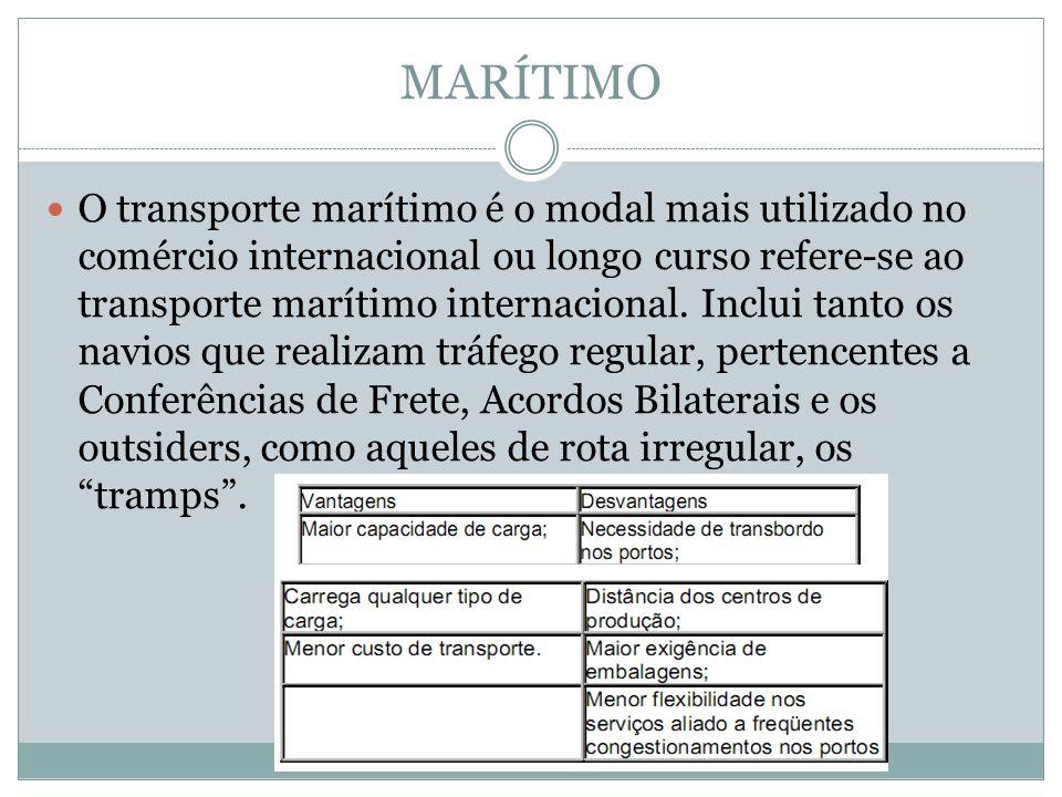 MARÍTIMO O transporte marítimo é o modal mais utilizado no comércio internacional ou longo curso refere-se ao transporte marítimo internacional.