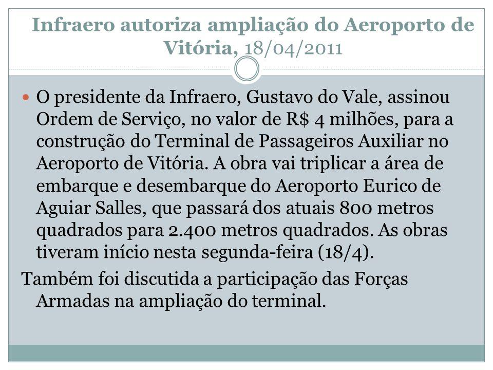 Infraero autoriza ampliação do Aeroporto de Vitória, 18/04/2011 O presidente da Infraero, Gustavo do Vale, assinou Ordem de Serviço, no valor de R$ 4 milhões, para a construção do Terminal de Passageiros Auxiliar no Aeroporto de Vitória.