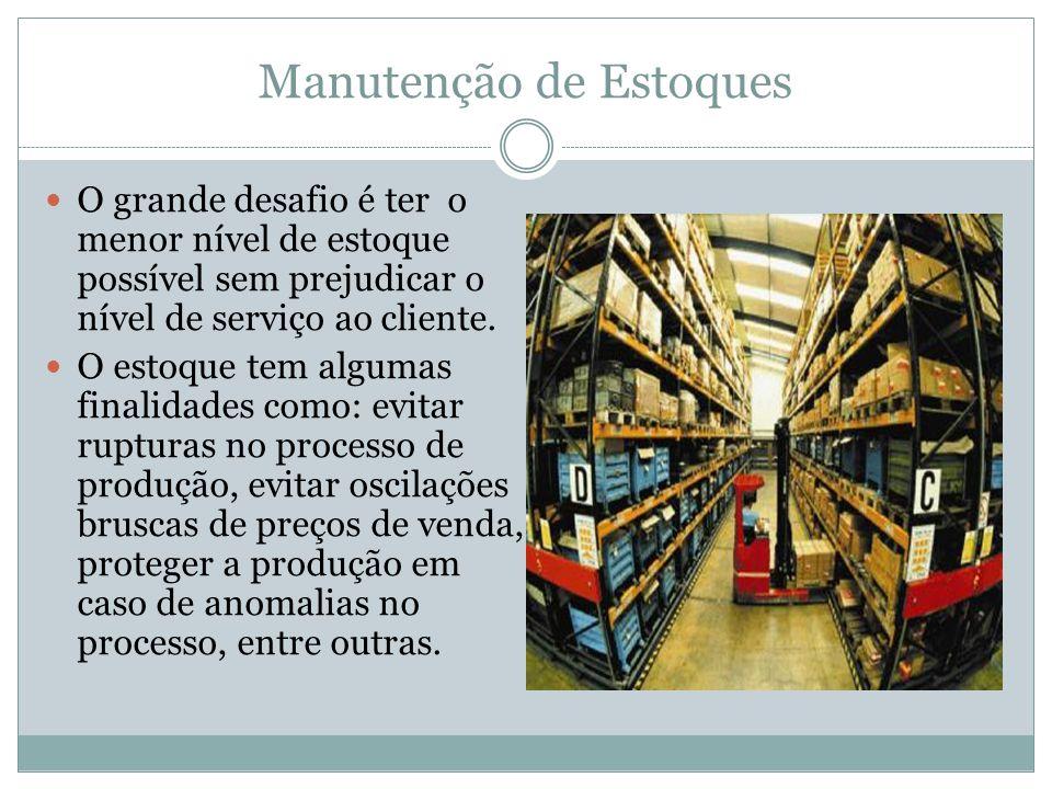 Manutenção de Estoques O grande desafio é ter o menor nível de estoque possível sem prejudicar o nível de serviço ao cliente.
