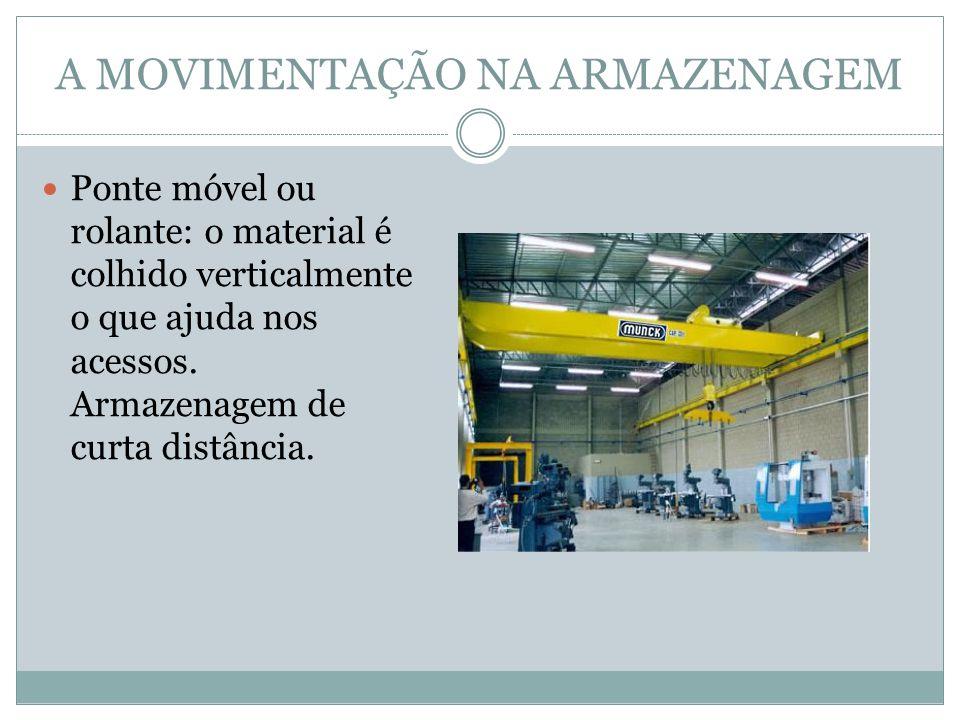 A MOVIMENTAÇÃO NA ARMAZENAGEM Ponte móvel ou rolante: o material é colhido verticalmente o que ajuda nos acessos.