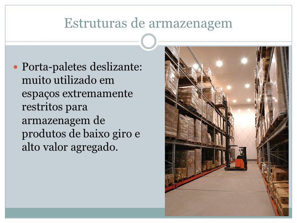 Estruturas de armazenagem Porta-paletes deslizante: muito utilizado em espaços extremamente restritos para armazenagem de produtos de baixo giro e alto valor agregado.