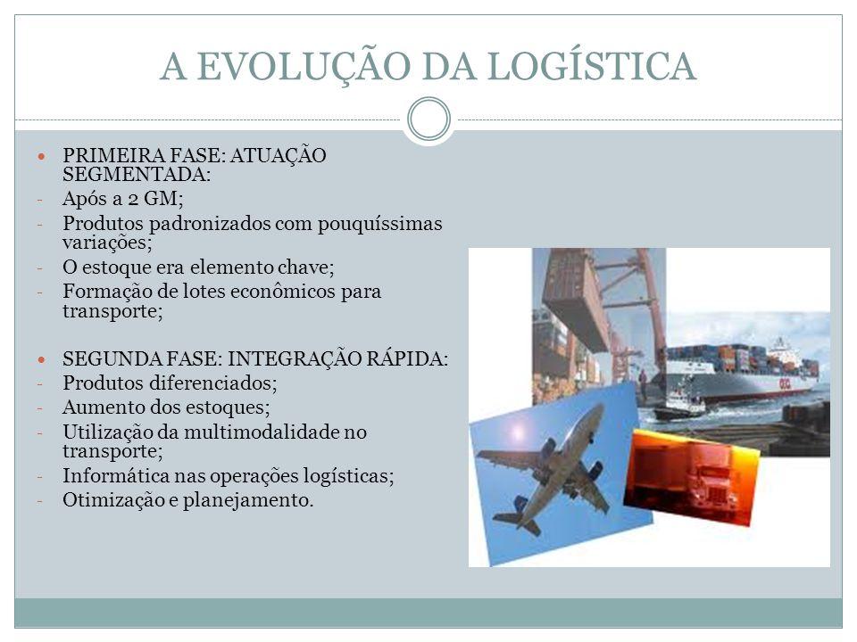 CADEIA DE SUPRIMENTOS A gestão da cadeia logística é a integração dos processos do negócio do consumidor através dos fornecedores de produtos, serviços e informação, como o objetivo de acrescentar valor para o cliente.