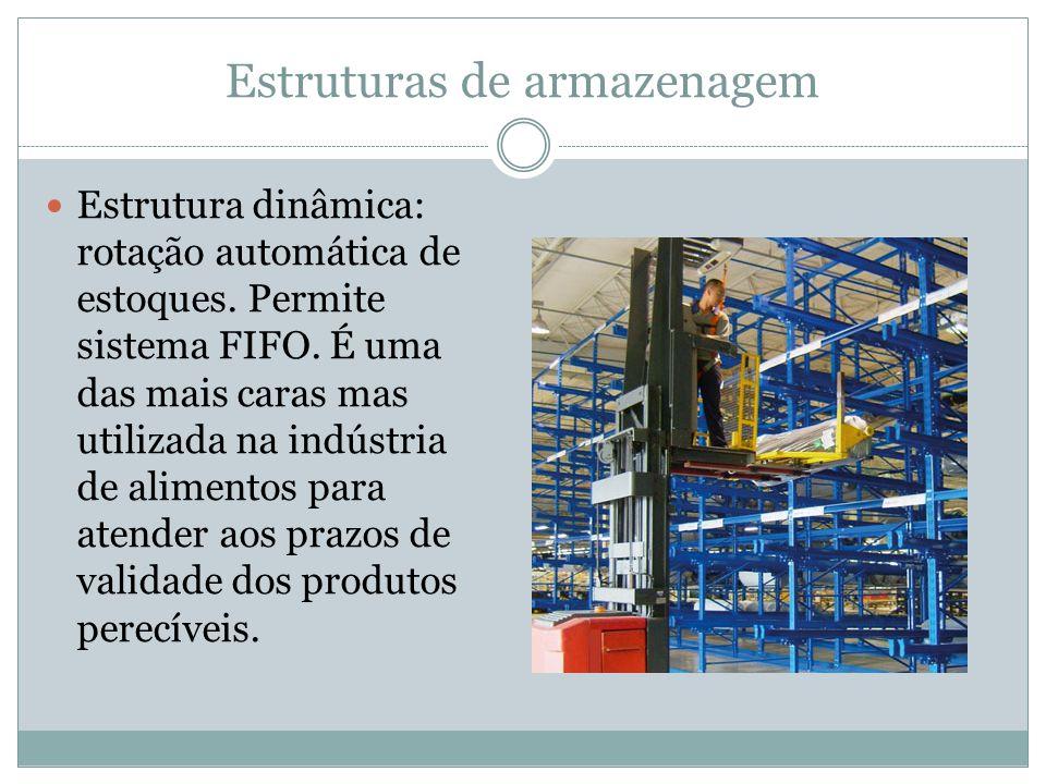 Estruturas de armazenagem Estrutura dinâmica: rotação automática de estoques.