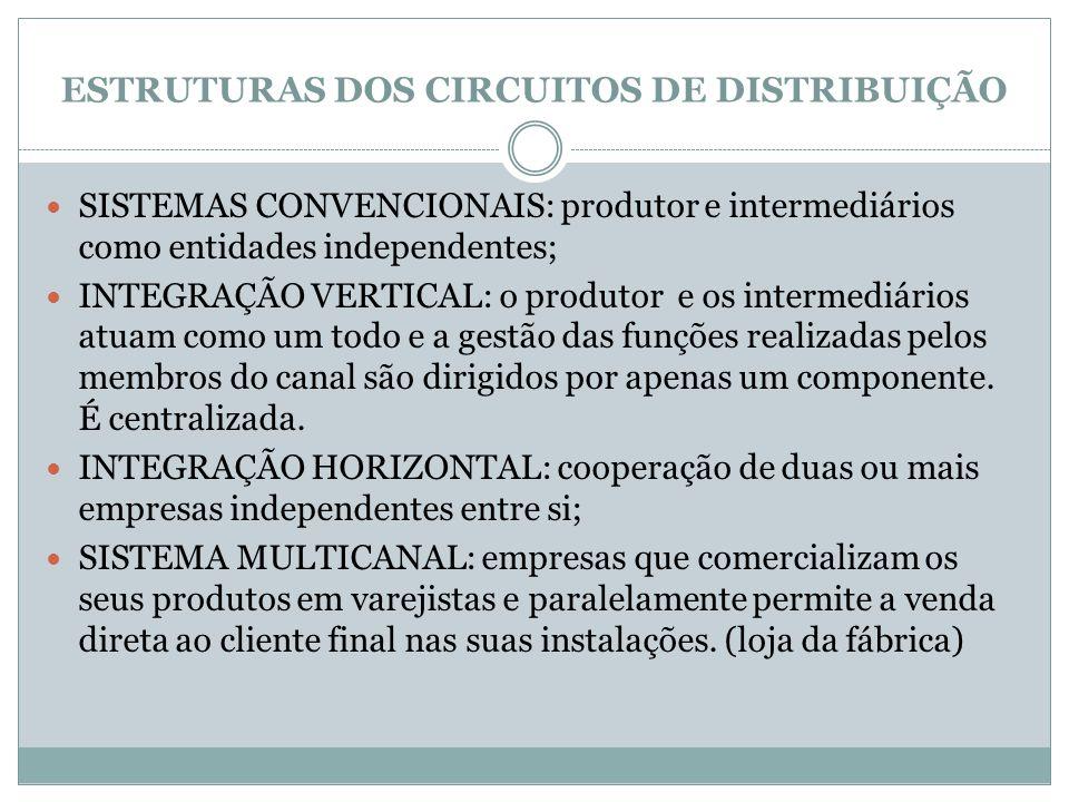 ESTRUTURAS DOS CIRCUITOS DE DISTRIBUIÇÃO SISTEMAS CONVENCIONAIS: produtor e intermediários como entidades independentes; INTEGRAÇÃO VERTICAL: o produtor e os intermediários atuam como um todo e a gestão das funções realizadas pelos membros do canal são dirigidos por apenas um componente.