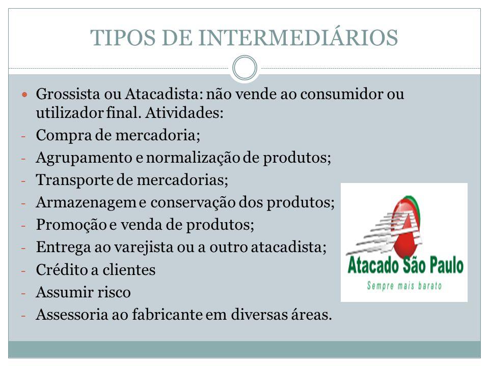 TIPOS DE INTERMEDIÁRIOS Grossista ou Atacadista: não vende ao consumidor ou utilizador final.