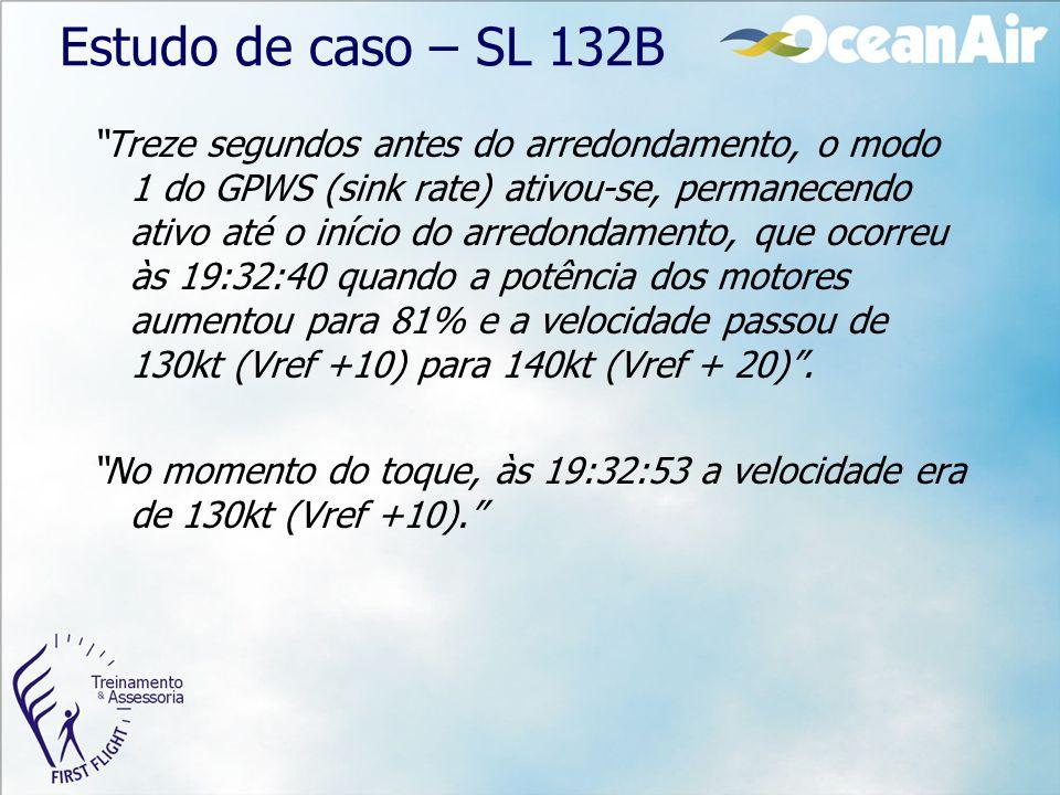 """Estudo de caso – SL 132B """"Treze segundos antes do arredondamento, o modo 1 do GPWS (sink rate) ativou-se, permanecendo ativo até o início do arredonda"""