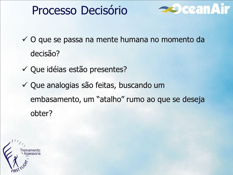 Processo Decisório O que se passa na mente humana no momento da decisão? Que idéias estão presentes? Que analogias são feitas, buscando um embasamento
