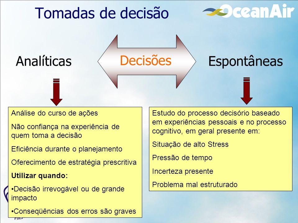 Tomadas de decisão Analíticas Decisões Espontâneas Análise do curso de ações Não confiança na experiência de quem toma a decisão Eficiência durante o