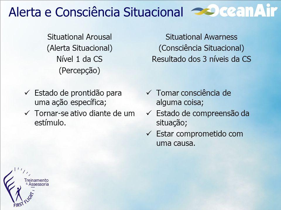 Alerta e Consciência Situacional Situational Arousal (Alerta Situacional) Nível 1 da CS (Percepção) Estado de prontidão para uma ação específica; Torn