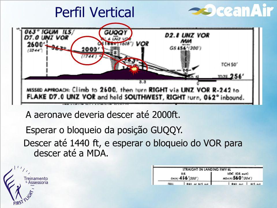Perfil Vertical Esperar o bloqueio da posição GUQQY. Descer até 1440 ft, e esperar o bloqueio do VOR para descer até a MDA. A aeronave deveria descer