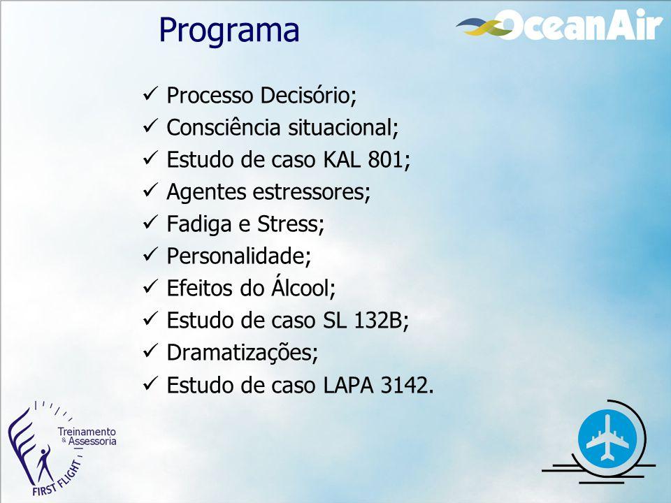 Programa Processo Decisório; Consciência situacional; Estudo de caso KAL 801; Agentes estressores; Fadiga e Stress; Personalidade; Efeitos do Álcool;