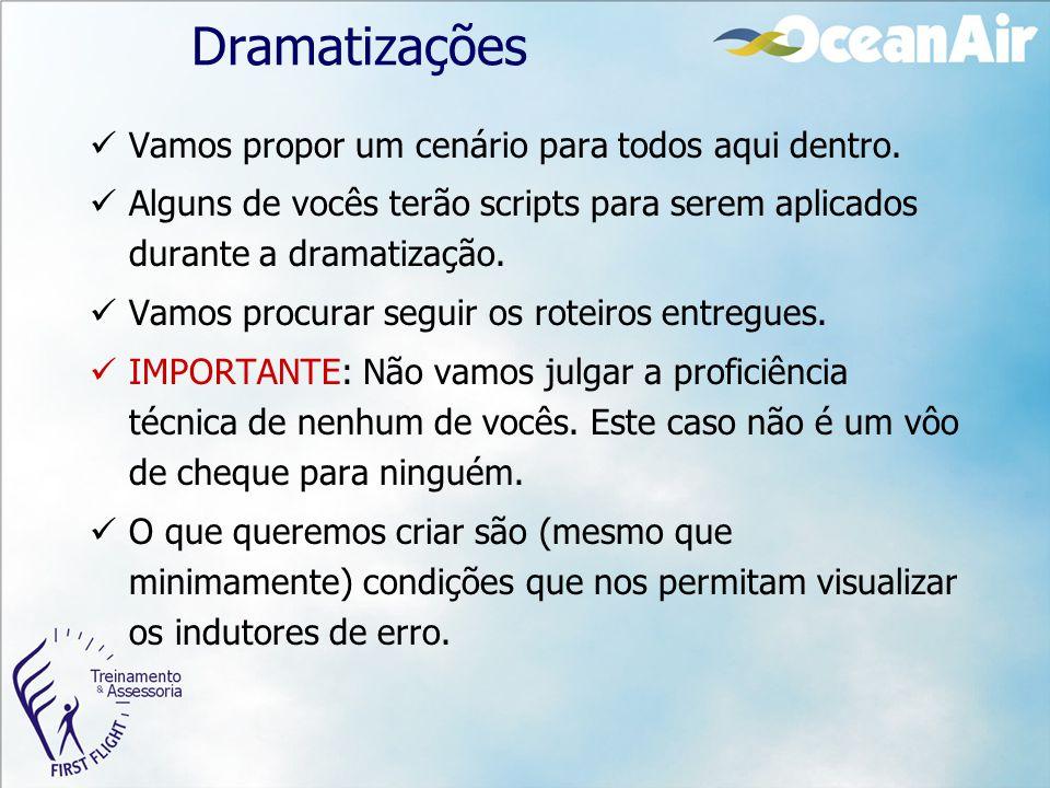 Dramatizações Vamos propor um cenário para todos aqui dentro. Alguns de vocês terão scripts para serem aplicados durante a dramatização. Vamos procura