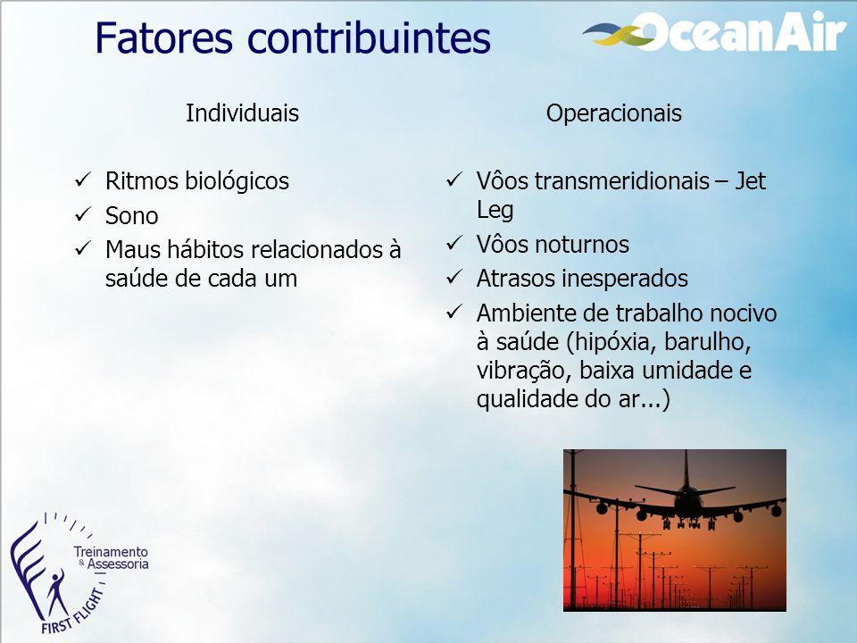 Fatores contribuintes Individuais Ritmos biológicos Sono Maus hábitos relacionados à saúde de cada um Operacionais Vôos transmeridionais – Jet Leg Vôo