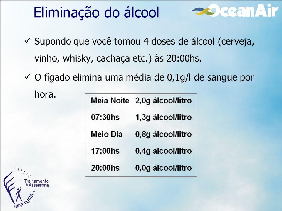 Eliminação do álcool Supondo que você tomou 4 doses de álcool (cerveja, vinho, whisky, cachaça etc.) às 20:00hs. O fígado elimina uma média de 0,1g/l