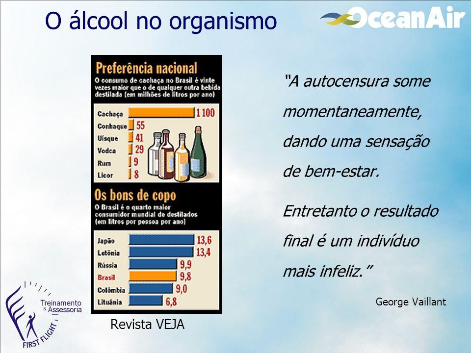 """O álcool no organismo """"A autocensura some momentaneamente, dando uma sensação de bem-estar. Entretanto o resultado final é um indivíduo mais infeliz."""""""