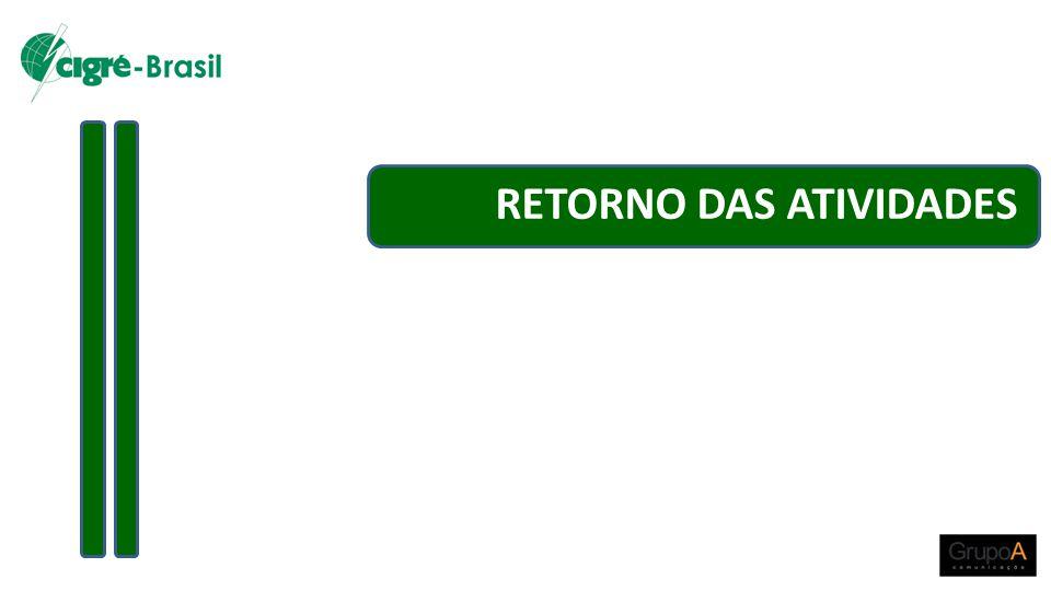 RETORNO DAS ATIVIDADES