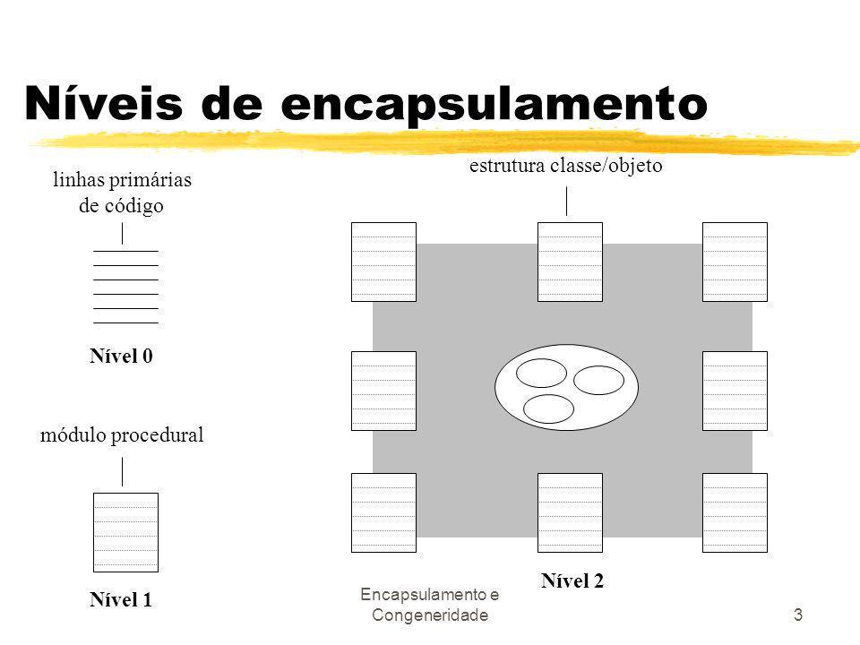 Encapsulamento e Congeneridade3 Níveis de encapsulamento linhas primárias de código módulo procedural estrutura classe/objeto Nível 0 Nível 1 Nível 2