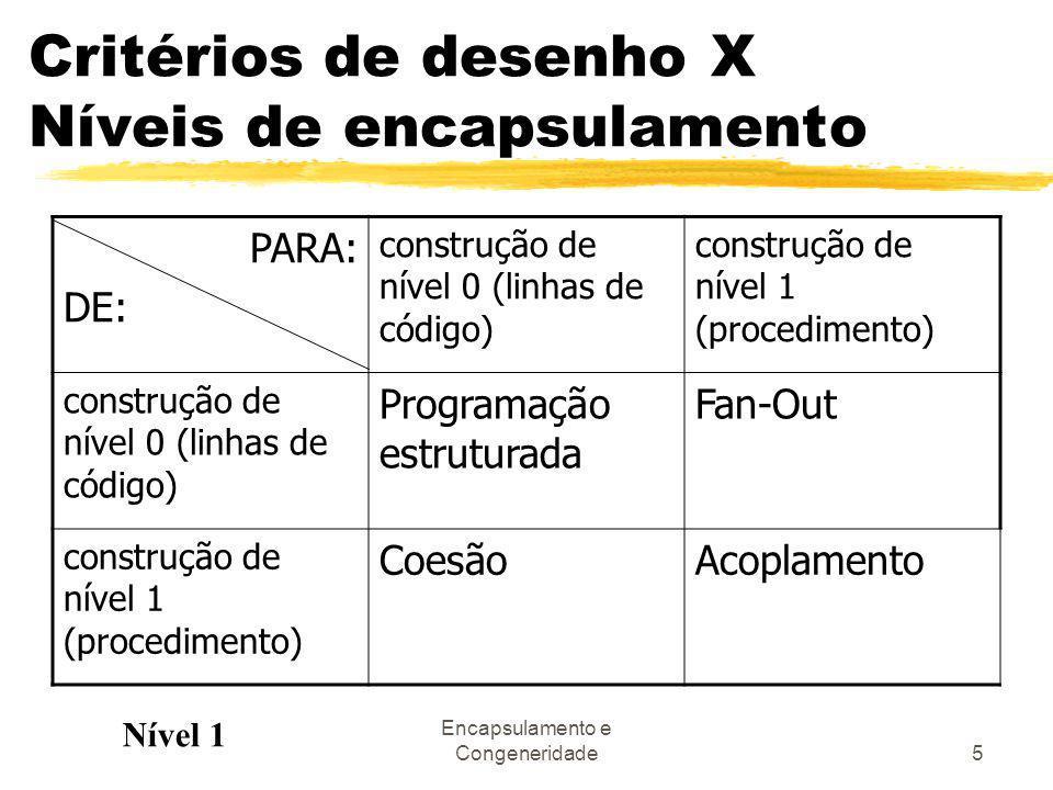 Encapsulamento e Congeneridade5 Critérios de desenho X Níveis de encapsulamento PARA: DE: construção de nível 0 (linhas de código) construção de nível