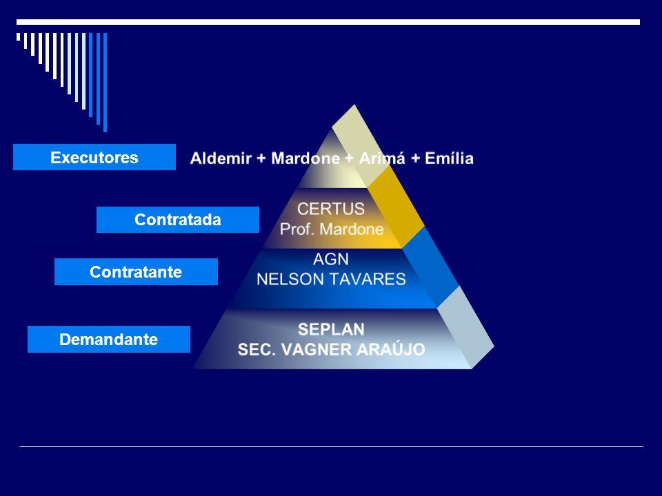Estrutura da Apresentação  Estrutura da Economia do RN  Indicadores Sociais – Evolução Recente;  A Conjuntura 2009 e as Perspectivas para 2010