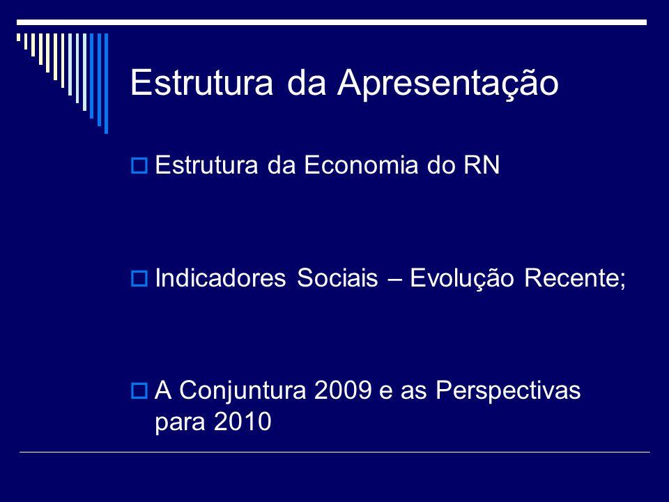 RN: EVOLUÇÃO DO EMPREGO ACUMULADO EM 12 MESES – ALGUNS SETORES