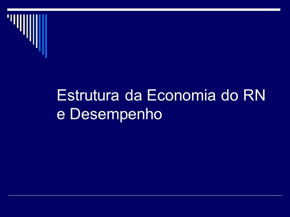 Estrutura da Economia do RN e Desempenho