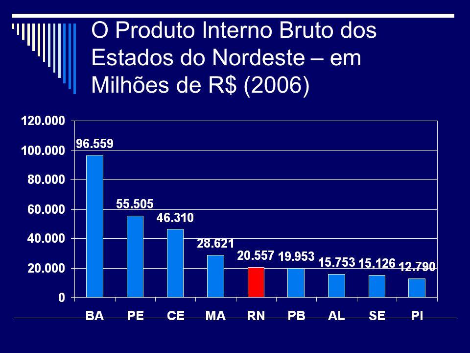 PIB Per Capita – em R$ (2006)