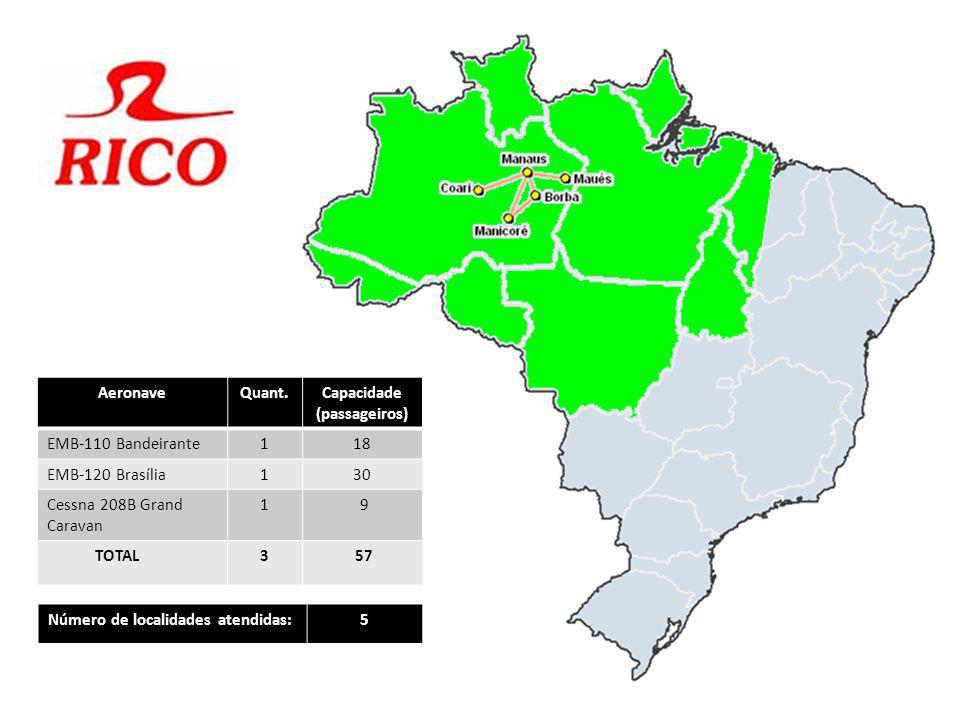 AeronaveQuant.Capacidade (passageiros) EMB-110 Bandeirante118 EMB-120 Brasília130 Cessna 208B Grand Caravan 1 9 TOTAL3 57 Número de localidades atendi