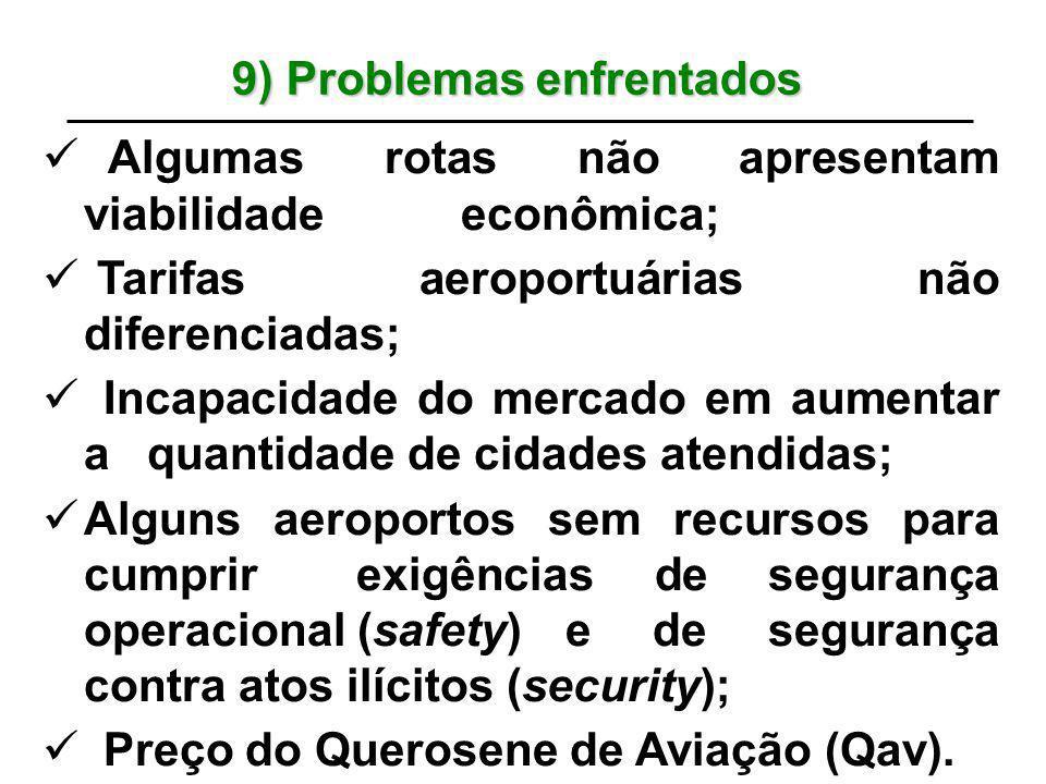 9) Problemas enfrentados Algumas rotas não apresentam viabilidade econômica; Tarifas aeroportuárias não diferenciadas; Incapacidade do mercado em aume